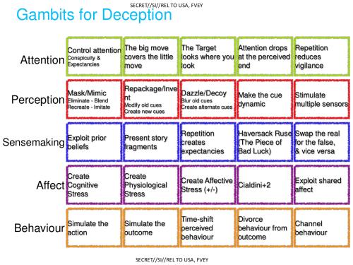 deception_p24